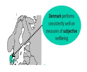 Denmark well being